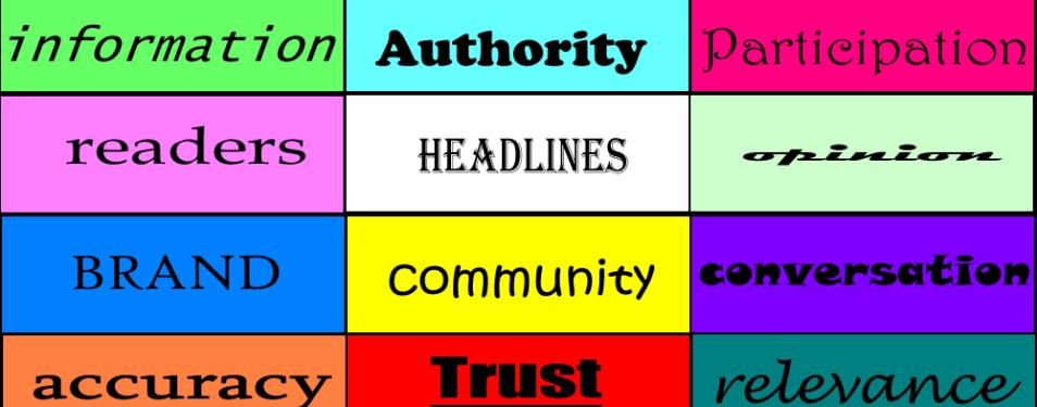 Websites, Blog & Editorial